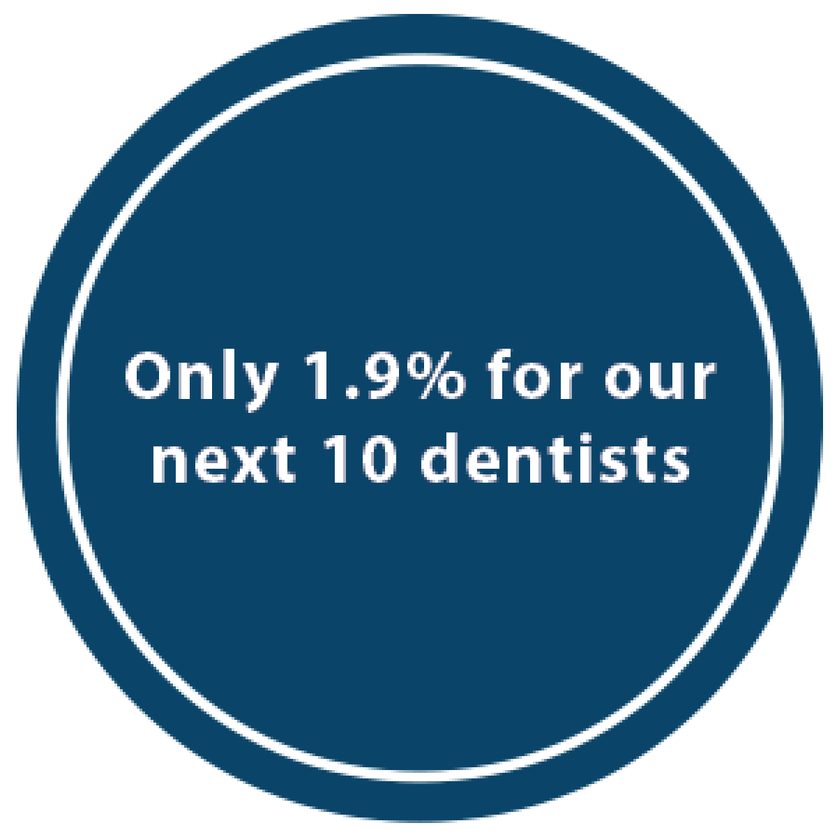 Only 1.9% for our next 10 dentists
